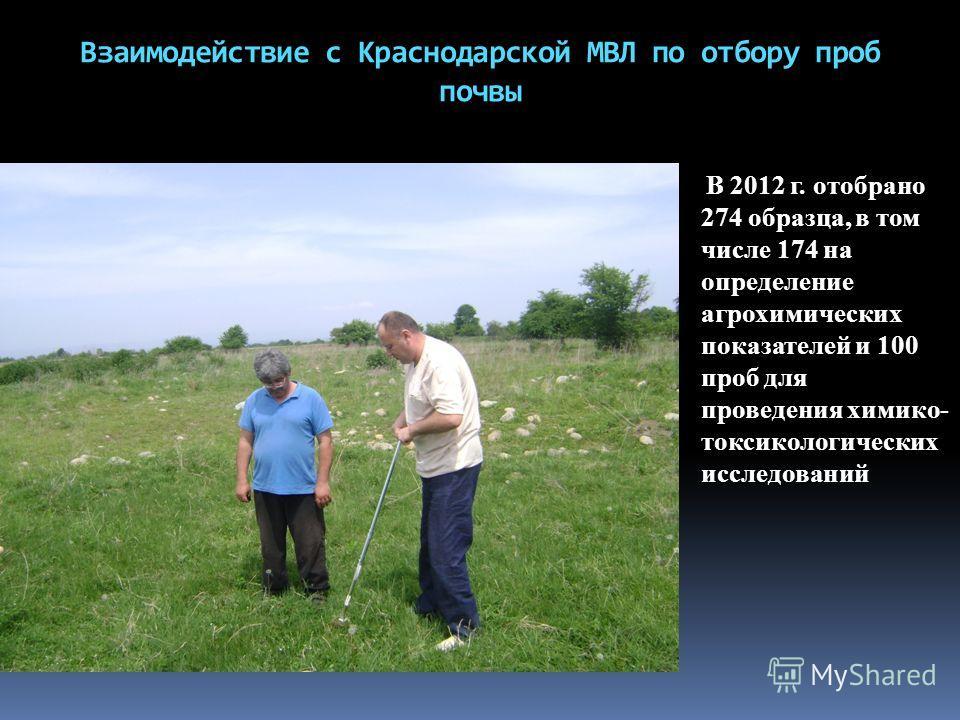 Взаимодействие с Краснодарской МВЛ по отбору проб почвы В 2012 г. отобрано 274 образца, в том числе 174 на определение агрохимических показателей и 100 проб для проведения химико- токсикологических исследований