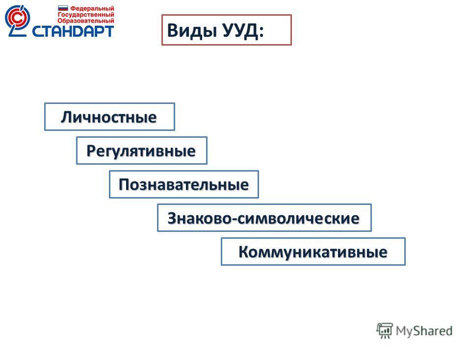 Виды УУД: Личностные Регулятивные Познавательные Знаково-символические Коммуникативные