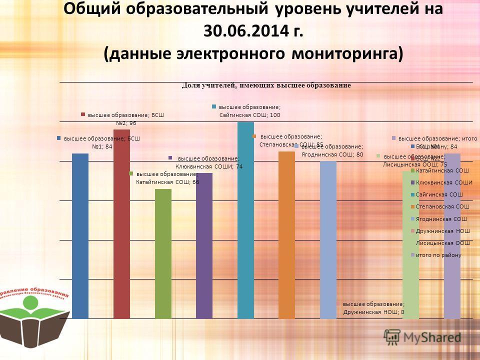 Общий образовательный уровень учителей на 30.06.2014 г. (данные электронного мониторинга)