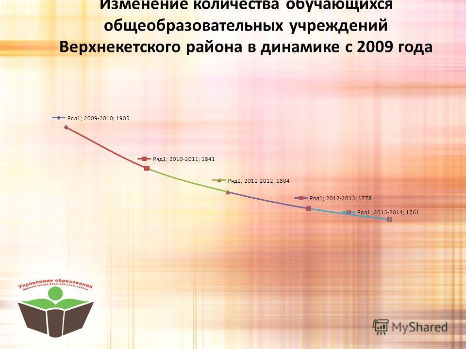 Изменение количества обучающихся общеобразовательных учреждений Верхнекетского района в динамике с 2009 года