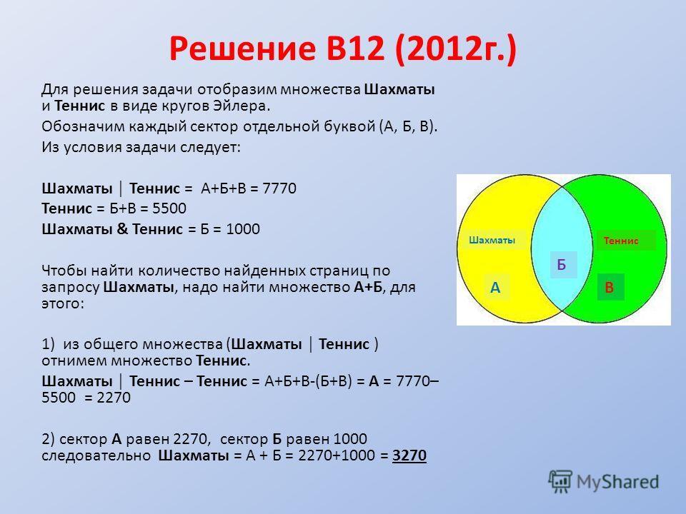 Для решения задачи отобразим множества Шахматы и Теннис в виде кругов Эйлера. Обозначим каждый сектор отдельной буквой (А, Б, В). Из условия задачи следует: Шахматы Теннис = А+Б+В = 7770 Теннис = Б+В = 5500 Шахматы & Теннис = Б = 1000 Чтобы найти кол