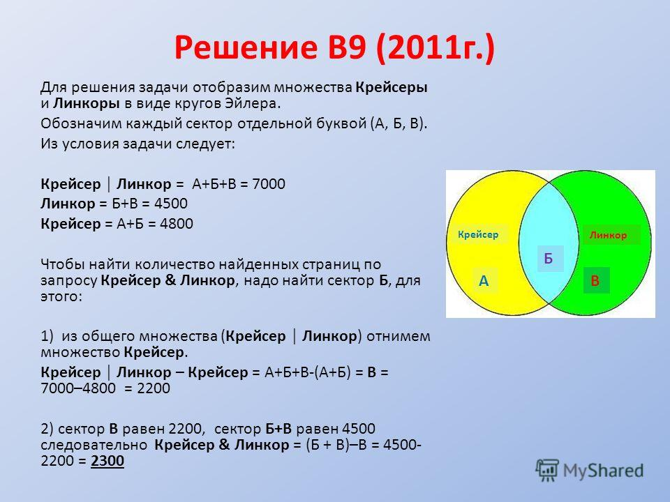 Решение В9 (2011 г.) Для решения задачи отобразим множества Крейсеры и Линкоры в виде кругов Эйлера. Обозначим каждый сектор отдельной буквой (А, Б, В). Из условия задачи следует: Крейсер Линкор = А+Б+В = 7000 Линкор = Б+В = 4500 Крейсер = А+Б = 4800