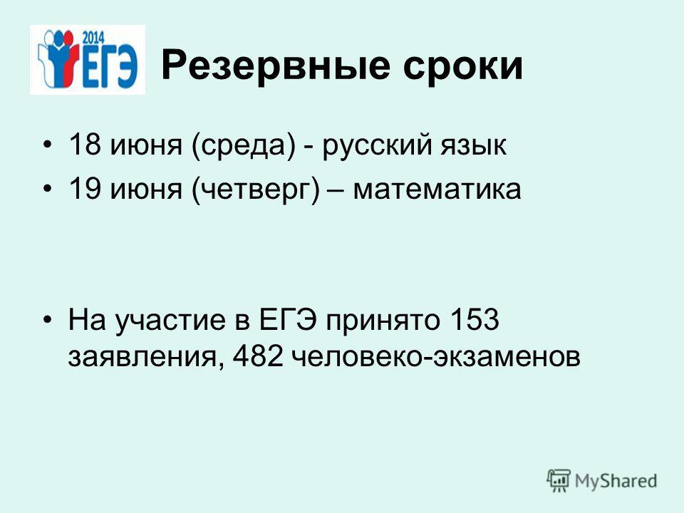 Резервные сроки 18 июня (среда) - русский язык 19 июня (четверг) – математика На участие в ЕГЭ принято 153 заявления, 482 человеко-экзаменов