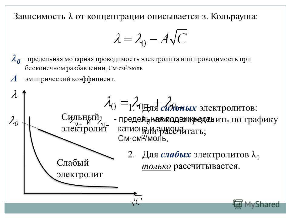 Зависимость λ от концентрации описывается з. Кольрауша: 0 – предельная молярная проводимость электролита или проводимость при бесконечном разбавлении, См см 2 /моль А – эмпирический коэффициент. и - предельная подвижность катиона и аниона, Смсм 2 /мо
