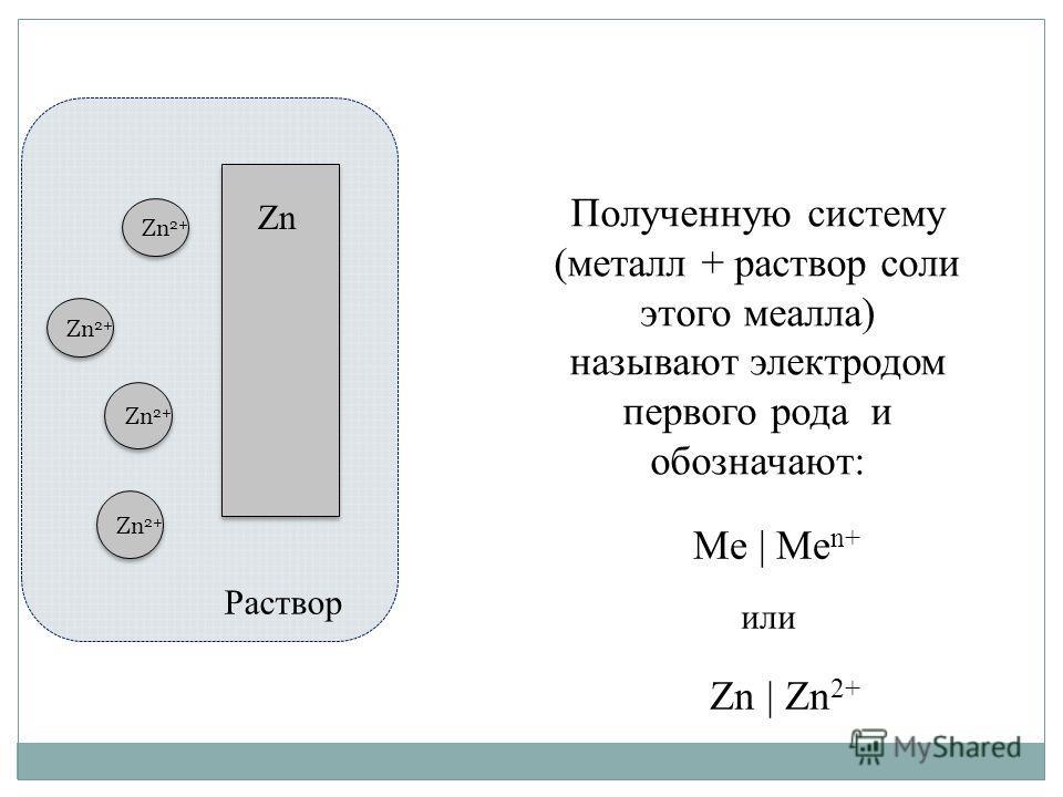 Zn 2+ Полученную систему (металл + раствор соли этого металла) называют электродом первого рода и обозначают: Раствор Zn Ме | Me n+ Zn | Zn 2+ или