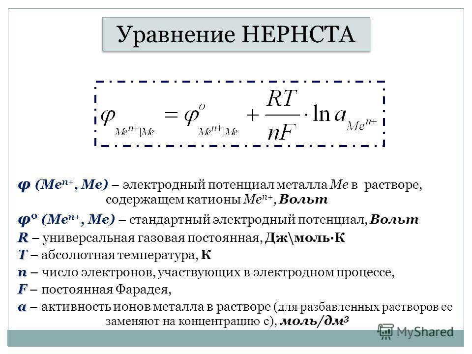 Уравнение НЕРНСТА φ (Me n+, Me) – электродный потенциал металла Me в растворе, содержащем катионы Me n+, Вольт φ o (Me n+, Me) – стандартный электродный потенциал, Вольт R R – универсальная газовая постоянная, Дж\мольК Т Т – абсолютная температура, К