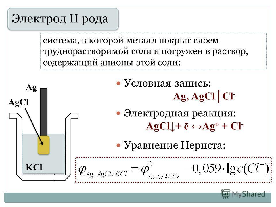 Электрод II рода система, в которой металл покрыт слоем труднорастворимой соли и погружен в раствор, содержащий анионы этой соли: АgАg KCl Условная запись: Ag, AgClCl - Электродная реакция: AgCl+ ē Ag o + Cl - Уравнение Нернста: AgCl