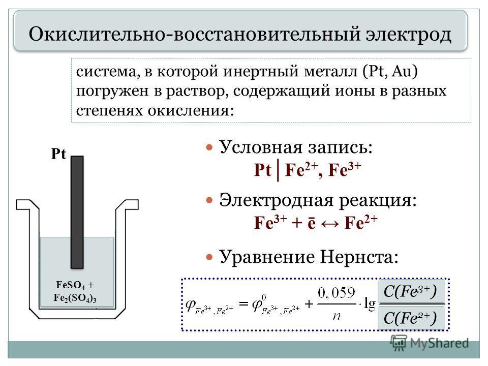 Окислительно-восстановительный электрод система, в которой инертный металл (Pt, Au) погружен в раствор, содержащий ионы в разных степенях окисления: Pt FeSO 4 + Fe 2 (SO 4 ) 3 Условная запись: PtFe 2+, Fe 3+ Электродная реакция: Fe 3+ + ē Fe 2+ Уравн