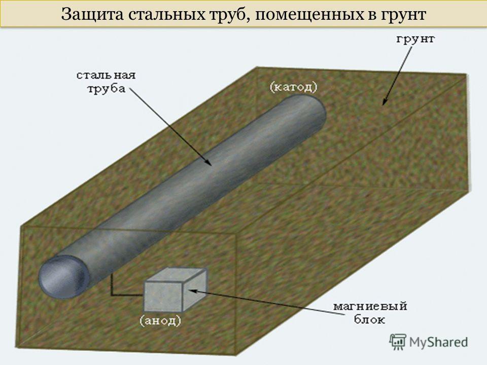 Защита стальных труб, помещенных в грунт