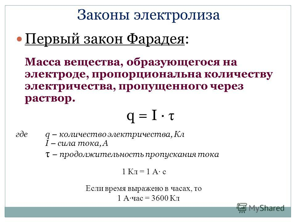 Законы электролиза Первый закон Фарадея: Масса вещества, образующегося на электроде, пропорциональна количеству электричества, пропущенного через раствор. q = I · τ где q – количество электричества, Кл I – сила тока, А τ – продолжительность пропускан