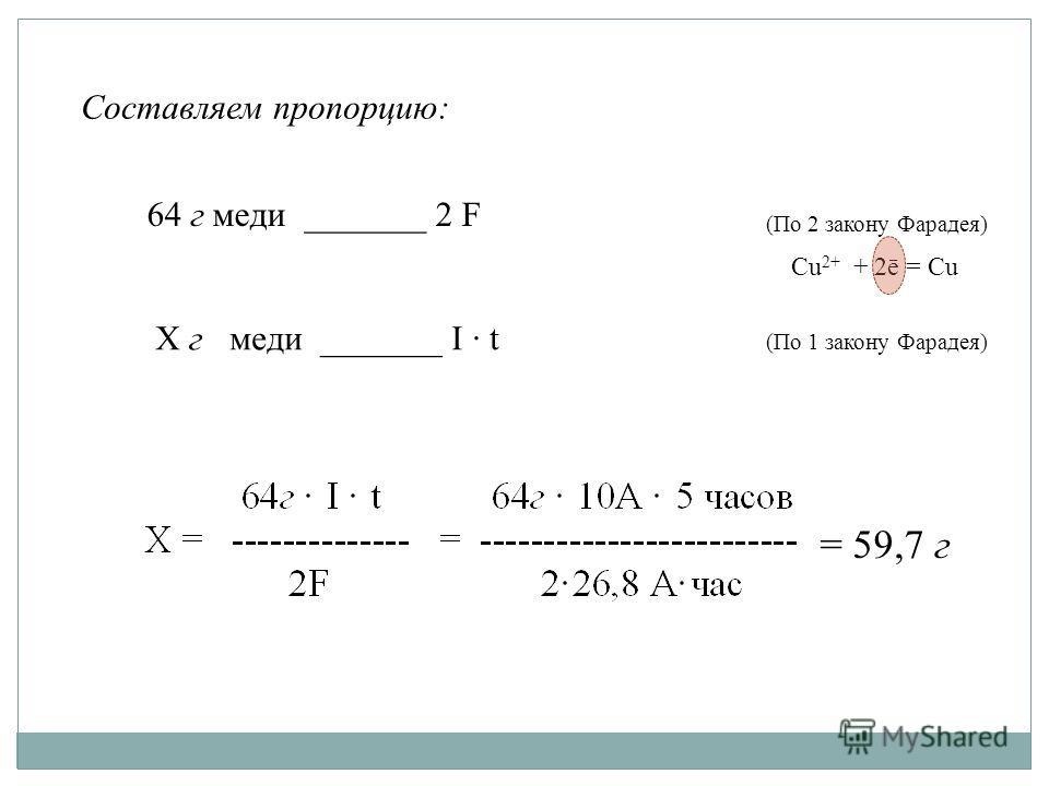 64 г меди _______ 2 F Х г меди _______ I · t Составляем пропорцию: (По 2 закону Фарадея) (По 1 закону Фарадея) = 59,7 г Сu 2+ + 2ē = Cu