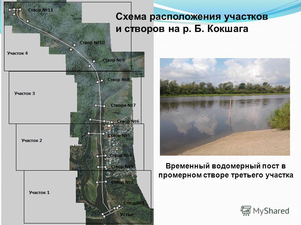 Схема расположения участков и створов на р. Б. Кокшага Временный водомерный пост в промерном створе третьего участка