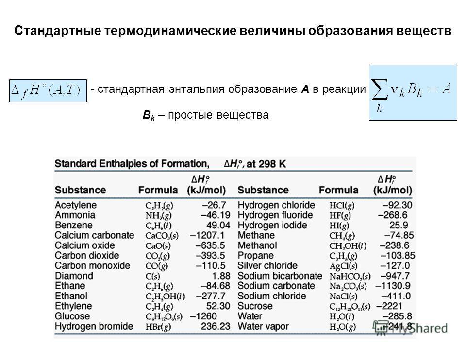 Стандартные термодинамические величины образования веществ - стандартная энтальпия образование А в реакции B k – простые вещества