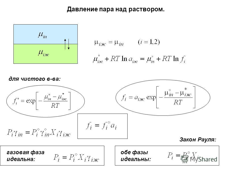 Давление пара над раствором. для чистого в-ва: газовая фаза идеальна: обе фазы идеальны: Закон Рауля: