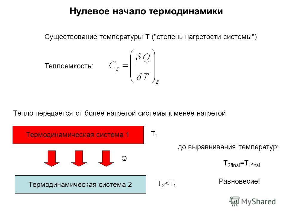 Нулевое начало термодинамики Тепло передается от более нагретой системы к менее нагретой Существование температуры Т (степень нагретости системы) Теплоемкость: Термодинамическая система 1 Термодинамическая система 2 T1T1 T 2