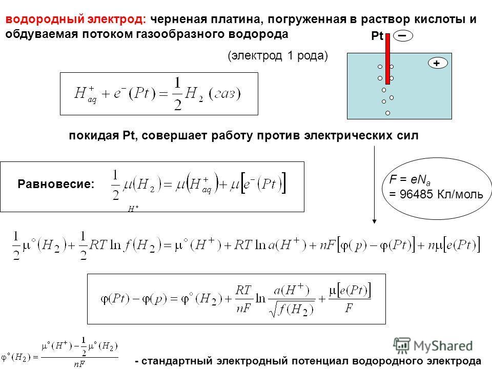 водородный электрод: черненая платина, погруженная в раствор кислоты и обдуваемая потоком газообразного водорода покидая Pt, совершает работу против электрических сил _ + Pt Равновесие: F = eN a = 96485 Кл/моль - стандартный электродный потенциал вод