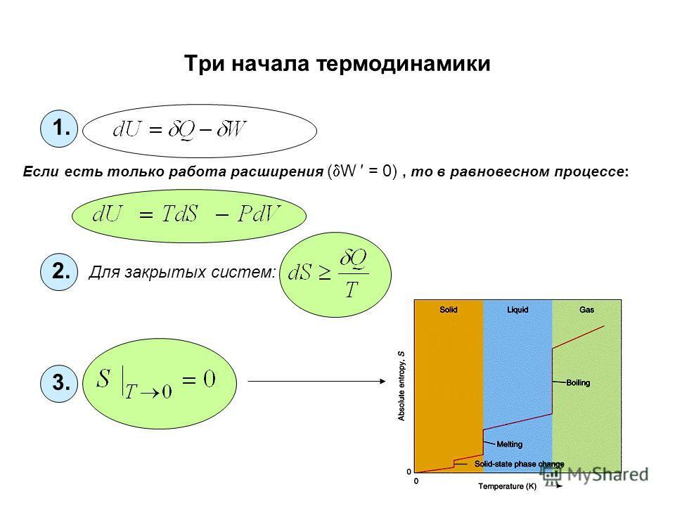 Три начала термодинамики 1. 2. 3. Если есть только работа расширения ( W = 0), то в равновесном процессе: Для закрытых систем: