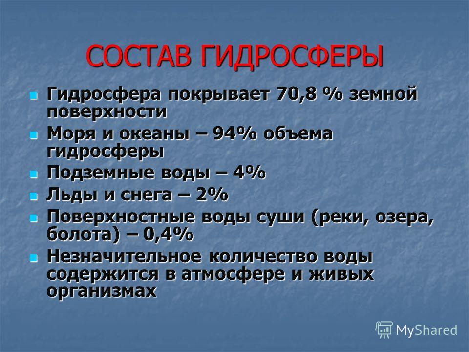 СОСТАВ ГИДРОСФЕРЫ Гидросфера покрывает 70,8 % земной поверхности Гидросфера покрывает 70,8 % земной поверхности Моря и океаны – 94% объема гидросферы Моря и океаны – 94% объема гидросферы Подземные воды – 4% Подземные воды – 4% Льды и снега – 2% Льды