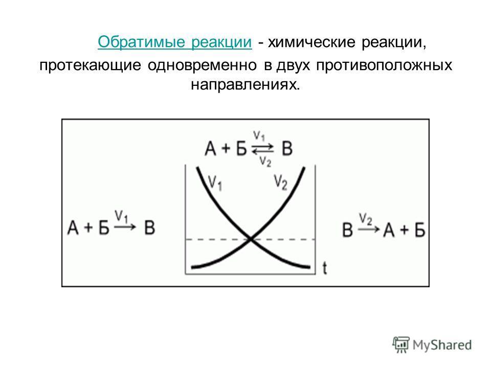 Обратимые реакции - химические реакции, протекающие одновременно в двух противоположных направлениях.