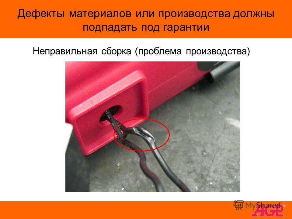 Неправильная сборка (проблема производства) Дефекты материалов или производства должны подпадать под гарантии