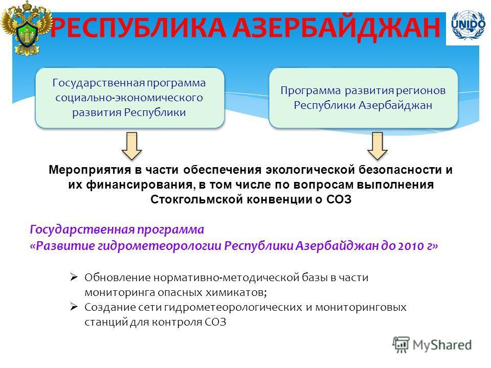 РЕСПУБЛИКА АЗЕРБАЙДЖАН Государственная программа социально-экономического развития Республики Программа развития регионов Республики Азербайджан Мероприятия в части обеспечения экологической безопасности и их финансирования, в том числе по вопросам в