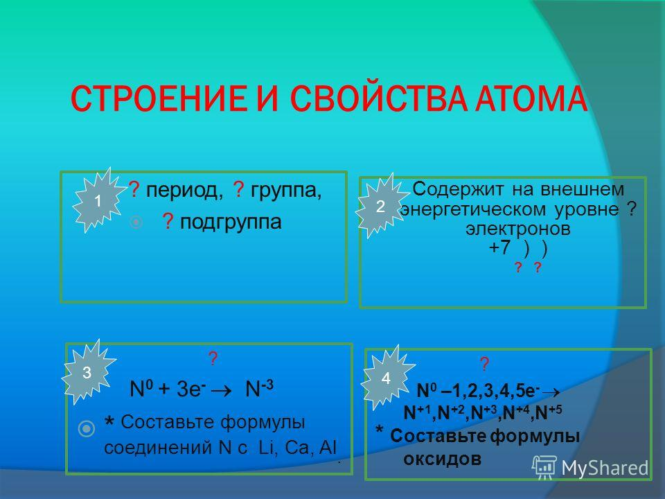 СТРОЕНИЕ И СВОЙСТВА АТОМА ? период, ? группа, ? подгруппа Содержит на внешнем энергетическом уровне ? электронов +7 ) ) ? ? ? N 0 + 3e - N -3 * Составьте формулы соединений N с Li, Са, Al. ? N 0 –1,2,3,4,5e - N +1,N +2,N +3,N +4,N +5 * Составьте форм