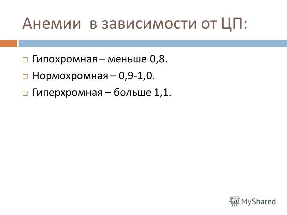 Анемии в зависимости от ЦП : Гипохромная – меньше 0,8. Нормохромная – 0,9-1,0. Гиперхромная – больше 1,1.