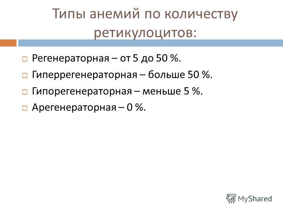 Типы анемий по количеству ретикулоцитов : Регенераторная – от 5 до 50 %. Гиперрегенераторная – больше 50 %. Гипорегенераторная – меньше 5 %. Арегенераторная – 0 %.