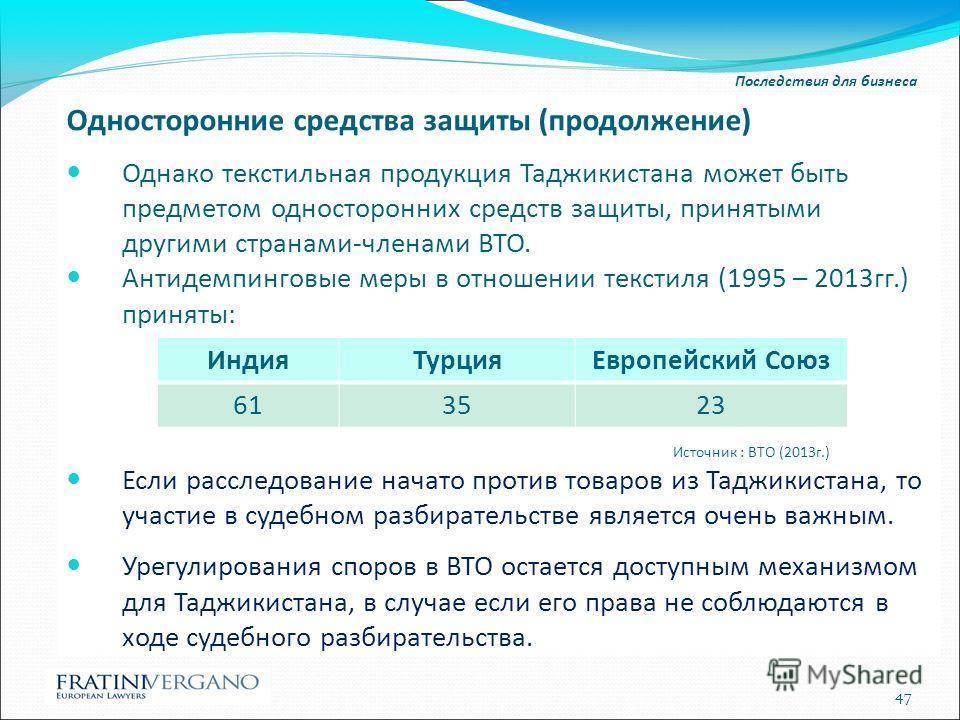 Последствия для бизнеса Односторонние средства защиты (продолжение) Однако текстильная продукция Таджикистана может быть предметом односторонних средств защиты, принятыми другими странами-членами ВТО. Антидемпинговые меры в отношении текстиля (1995 –
