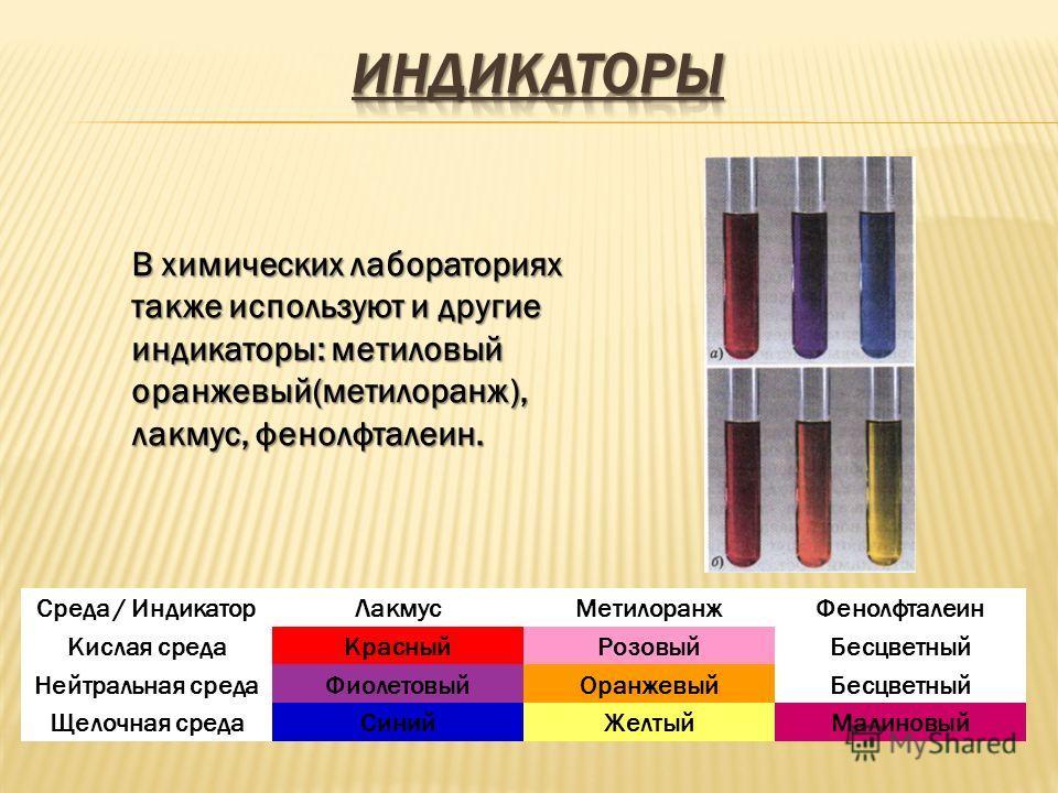 В химических лабораториях также используют и другие индикаторы: метиловый оранжевый(метилоранж), лакмус, фенолфталеин. Среда / Индикатор ЛакмусМетилоранж Фенолфталеин Кислая среда КрасныйРозовый Бесцветный Нейтральная среда ФиолетовыйОранжевый Бесцве