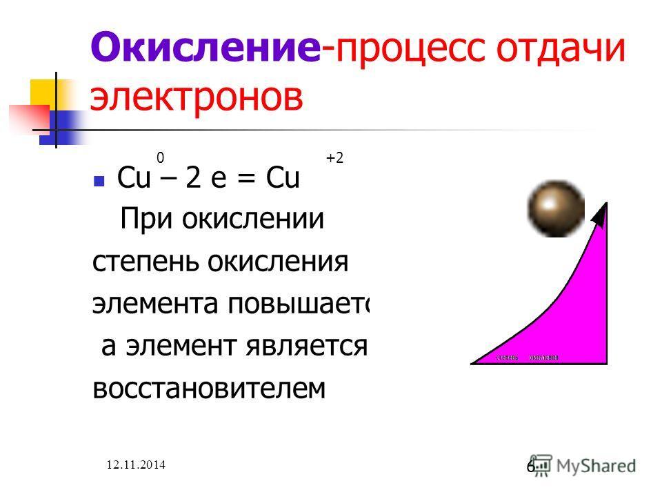 12.11.2014 6 Окисление-процесс отдачи электронов 0 +2 Cu – 2 e = Cu При окислении степень окисления элемента повышается, а элемент является восстановителем