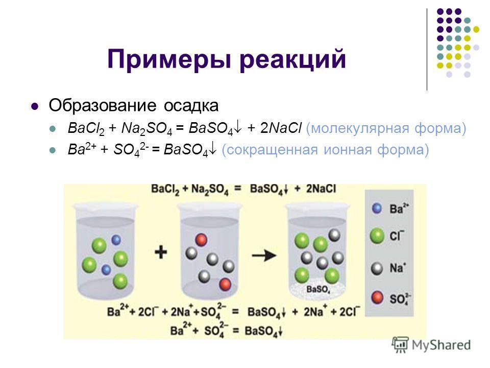Примеры реакций Образование осадка BaCl 2 + Na 2 SO 4 = BaSO 4 + 2NaCl (молекулярная форма) Ba 2+ + SO 4 2- = BaSO 4 (сокращенная ионная форма)