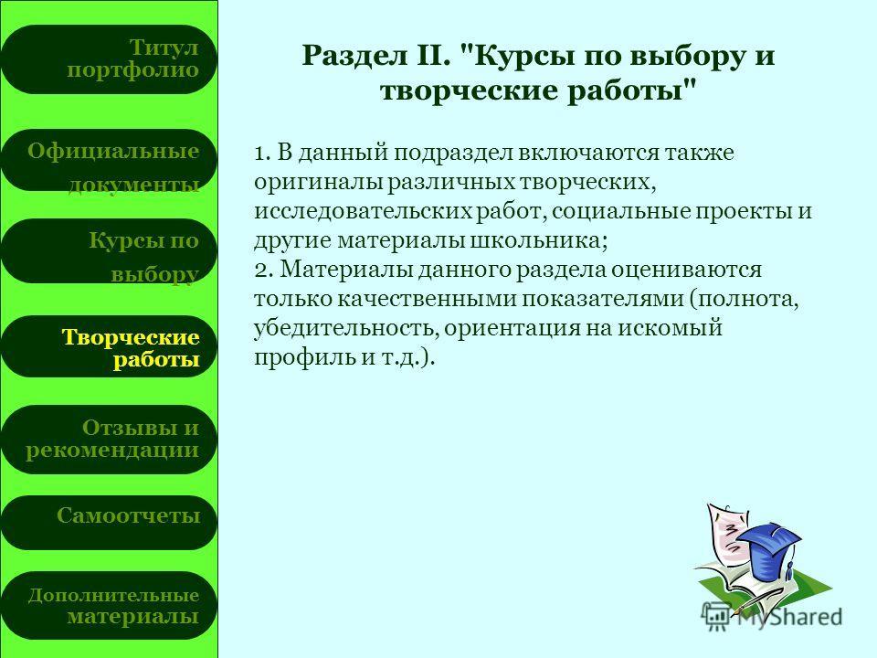 Титул портфолио Официальные документы Курсы по выбору Творческие работы Отзывы и рекомендации Самоотчеты Дополнительные материалы Раздел II.