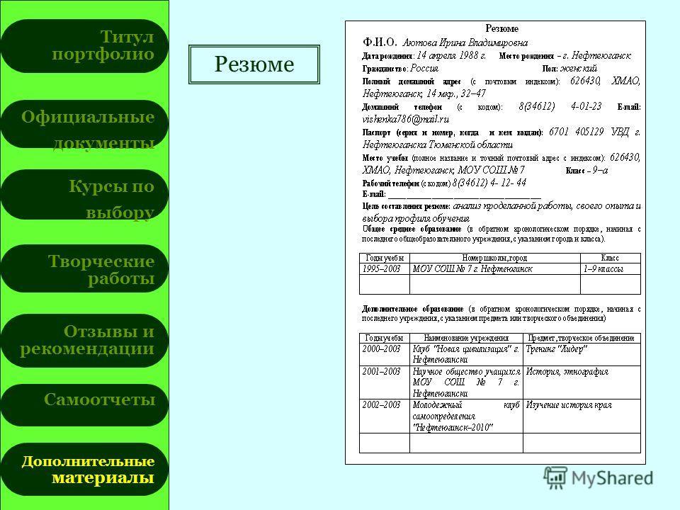 Титул портфолио Официальные документы Курсы по выбору Творческие работы Отзывы и рекомендации Самоотчеты Дополнительные материалы Резюме