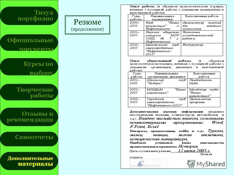 Титул портфолио Официальные документы Курсы по выбору Творческие работы Отзывы и рекомендации Самоотчеты Дополнительные материалы Резюме (продолжение)