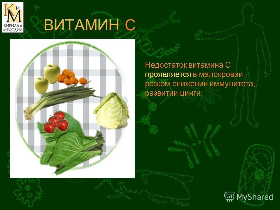 ВИТАМИН C Недостаток витамина С проявляется в малокровии, резком снижении иммунитета, развитии цинги.