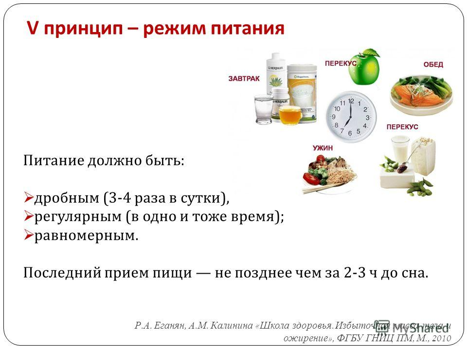 V принцип – режим питания Питание должно быть: дробным (3-4 раза в сутки), регулярным (в одно и тоже время); равномерным. Последний прием пищи не позднее чем за 2-3 ч до сна. Р. А. Еганян, А. М. Калинина « Школа здоровья. Избыточная масса тела и ожир