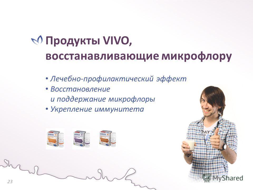 Продукты VIVO, восстанавливающие микрофлору Лечебно-профилактический эффект Восстановление и поддержание микрофлоры Укрепление иммунитета 23