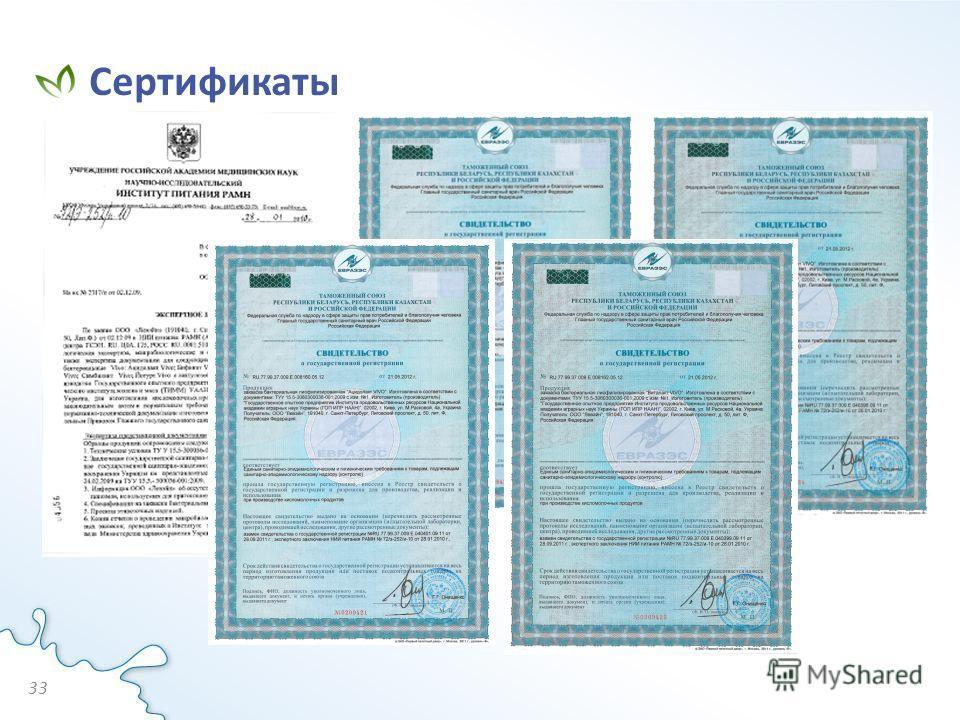 33 Сертификаты