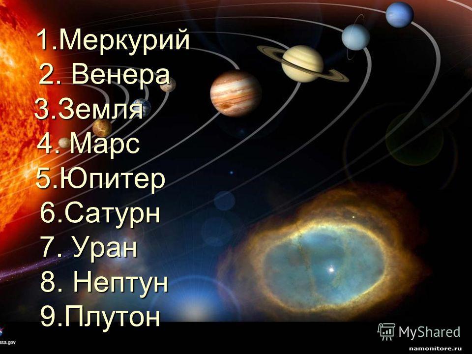 1. Меркурий 2. Венера 3. Земля 4. Марс 5. Юпитер 6. Сатурн 7. Уран 8. Нептун 9. Плутон 1. Меркурий 2. Венера 3. Земля 4. Марс 5. Юпитер 6. Сатурн 7. Уран 8. Нептун 9.Плутон