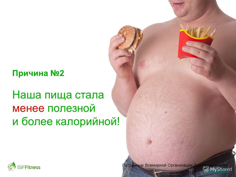 По данным Всемирной Организации Здравоохранения www.who.int www.who.int Причина 2 Наша пища стала менее полезной и более калорийной!