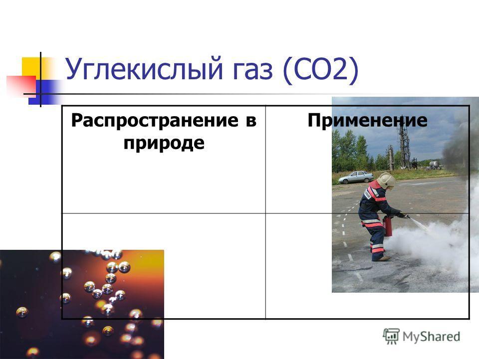 Углекислый газ (CO2) Распространение в природе Применение
