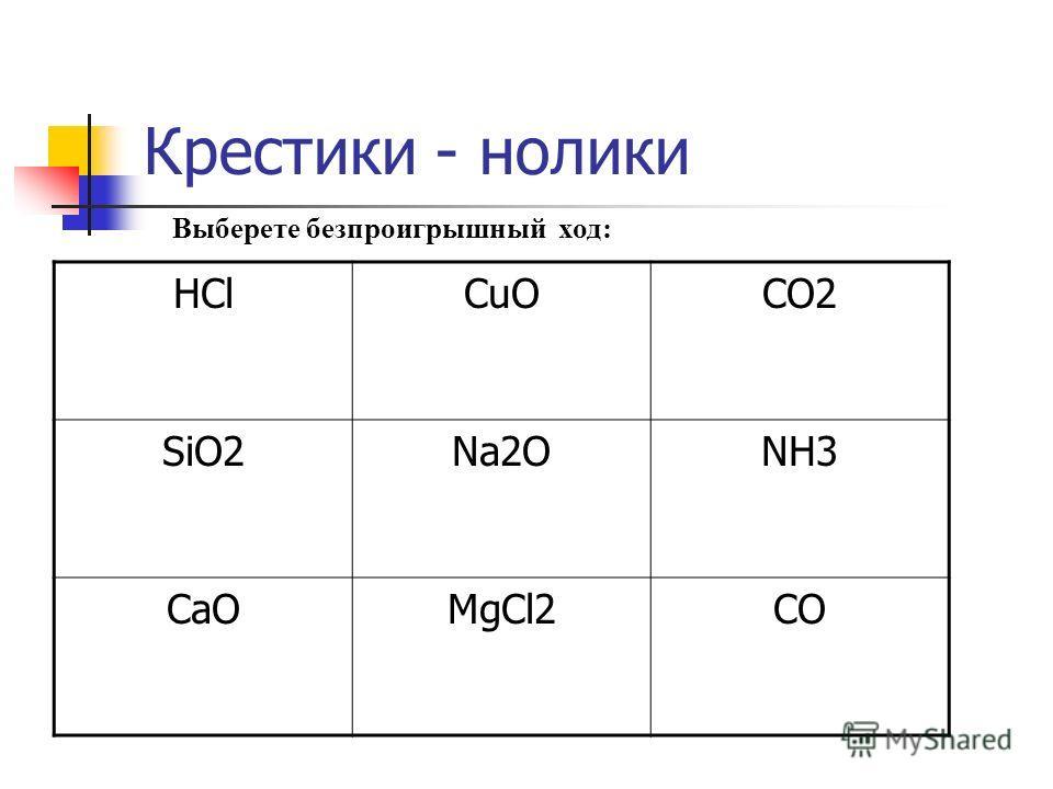 Крестики - нолики HClCuOCO2 SiO2Na2ONH3 CaOMgCl2CO Выберете беспроигрышный ход:
