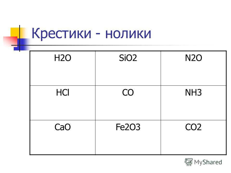 Крестики - нолики H2OSiO2N2O HClCONH3 CaOFe2O3CO2