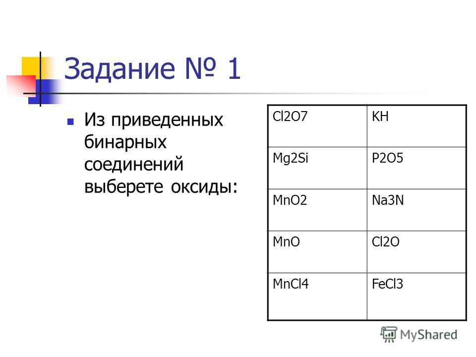 Задание 1 Из приведенных бинарных соединений выберете оксиды: Cl2O7KH Mg2SiP2O5 MnO2Na3N MnOCl2O MnCl4FeCl3
