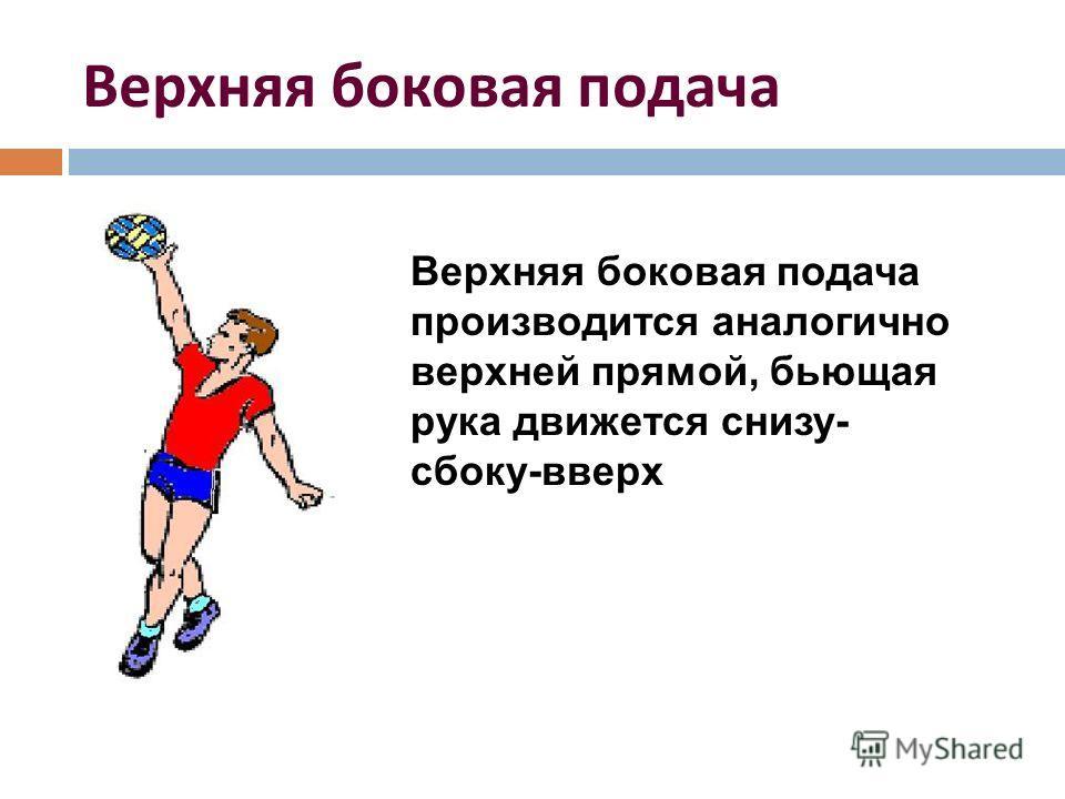 Верхняя боковая подача Верхняя боковая подача производится аналогично верхней прямой, бьющая рука движется снизу- сбоку-вверх