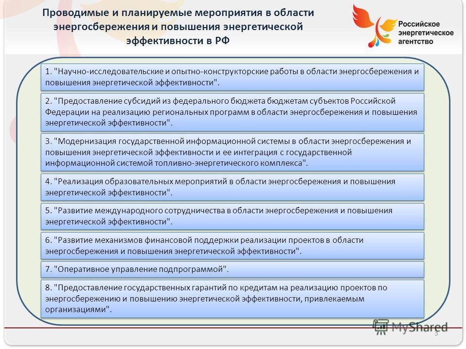 Проводимые и планируемые мероприятия в области энергосбережения и повышения энергетической эффективности в РФ 8.
