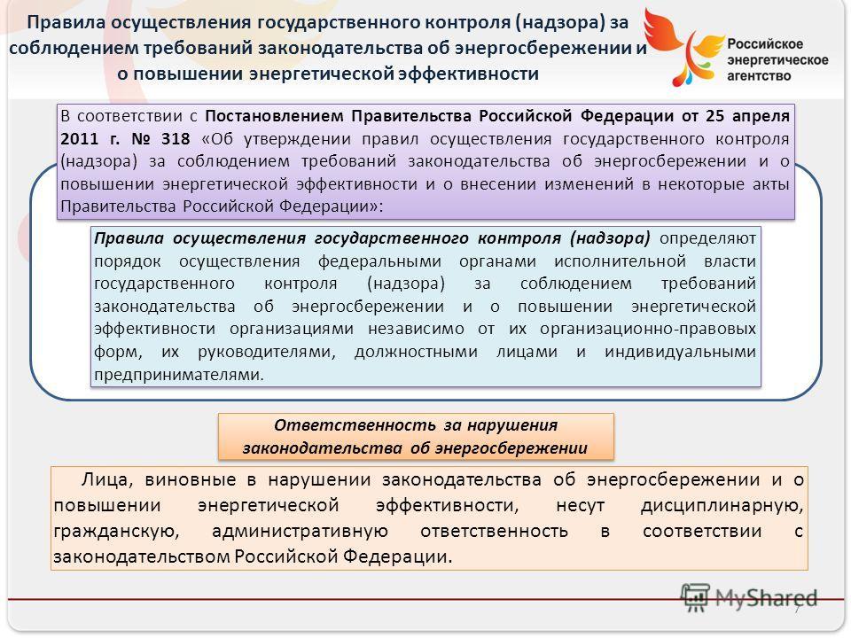 Правила осуществления государственного контроля (надзора) определяют порядок осуществления федеральными органами исполнительной власти государственного контроля (надзора) за соблюдением требований законодательства об энергосбережении и о повышении эн