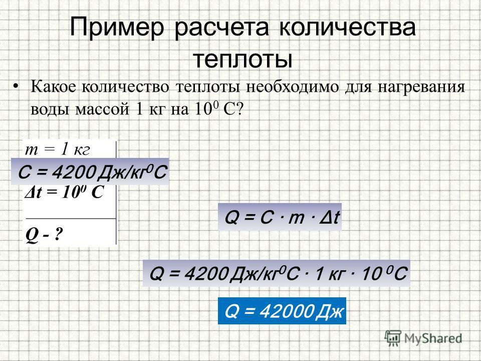 Q = 42000 Дж C = 4200 Дж/кг 0 С Q = C · m · Δt Q = 4200 Дж/кг 0 С · 1 кг · 10 0 С Пример расчета количества теплоты Какое количество теплоты необходимо для нагревания воды массой 1 кг на 10 0 С?