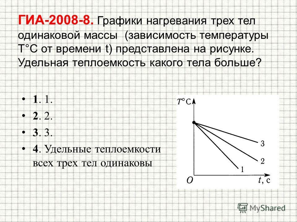 ГИА-2008-8. Графики нагревания трех тел одинаковой массы (зависимость температуры Т°С от времени t) представлена на рисунке. Удельная теплоемкость какого тела больше? 1. 1. 2. 2. 3. 3. 4. Удельные теплоемкости всех трех тел одинаковы